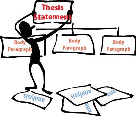 Thesis journalism